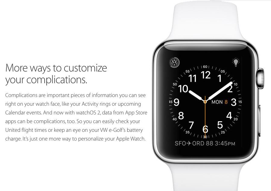 Apple Complications