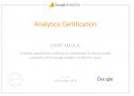 Google Partners - Analytics Certification